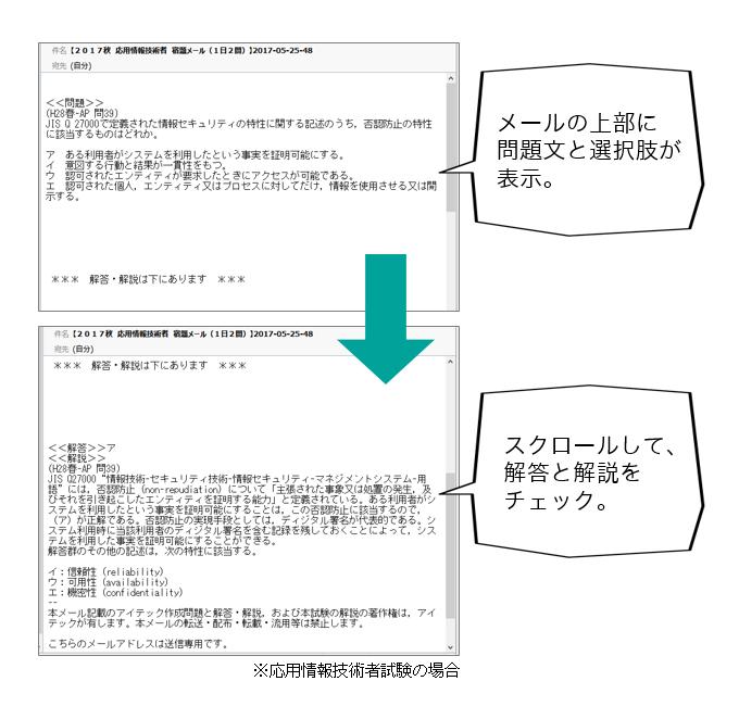 技術 試験 過去 問 者 情報 応用